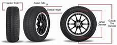 Tire Size Chart Explained How To Check Your Tire Size