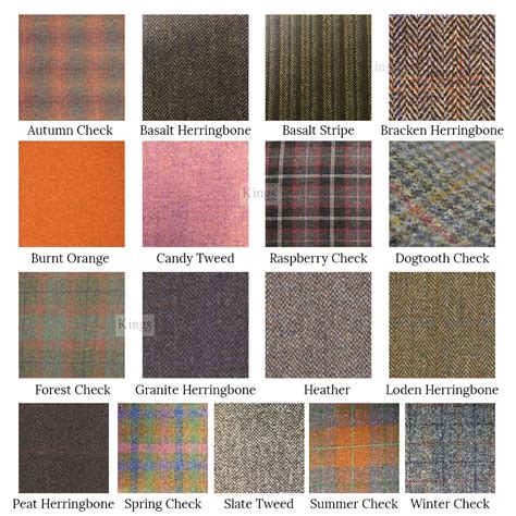 Types Of Wool Rugs by Types Of Wool Rugs