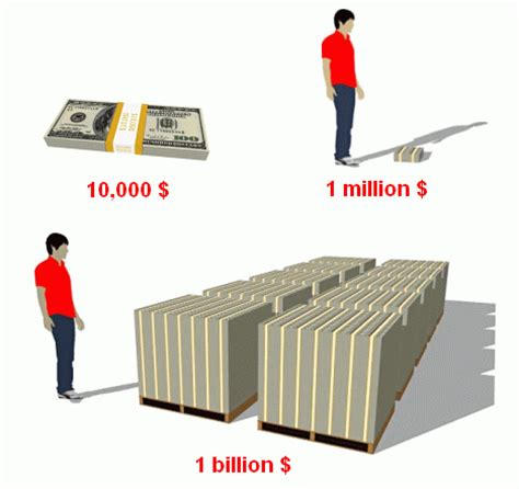 how i made six million dollars in three years and how you can books one million dollars in singles pics