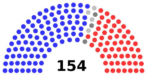 maine house of representatives file maine house of representatives 2013 svg wikimedia commons