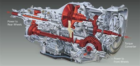 Subaru Automatic Transmission Subaru Transmission Quality 1 Auto Service Inc