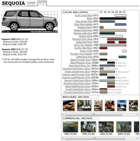 2015 toyota vin decoder chart autos post