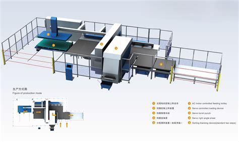 Hs Combi shanghai lejia cnc machine co ltd