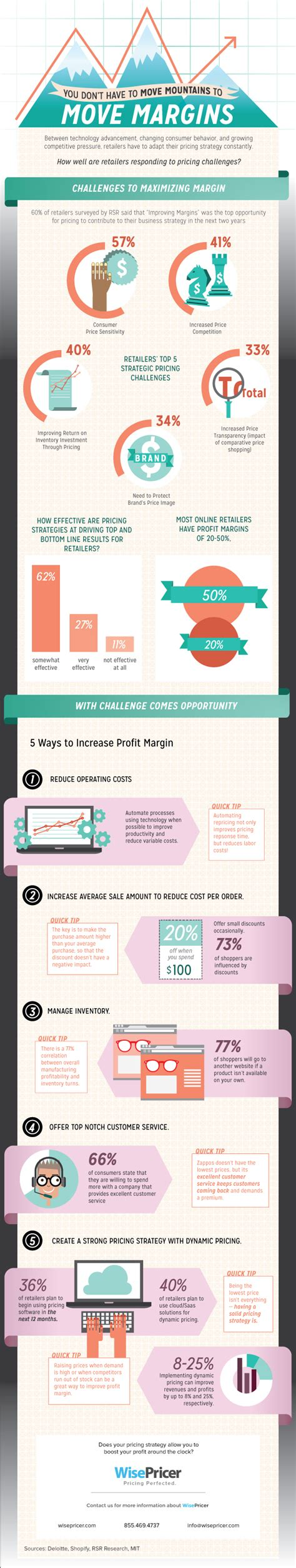 Effective Price Strategy To Increase Your Profit 5 Ways Retailers And Small Business Owners Can Increase