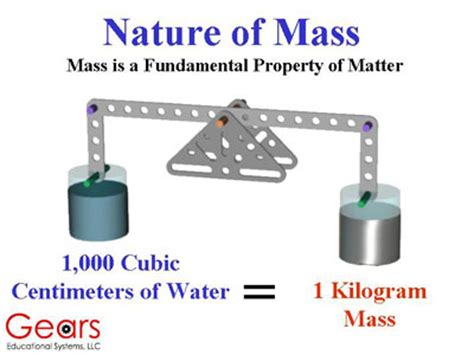 mass matter chapter 4 stanco robyn physics