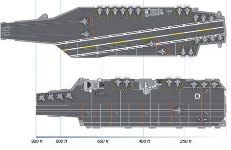 New Collour Sprei Anti Air Size 120x200 portaaviones clase elizabeth i