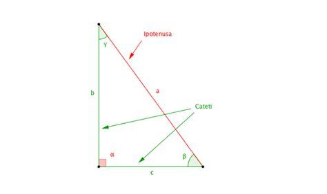 angoli interni triangolo isoscele perimetro area ipotenusa cateti e altezza triangolo