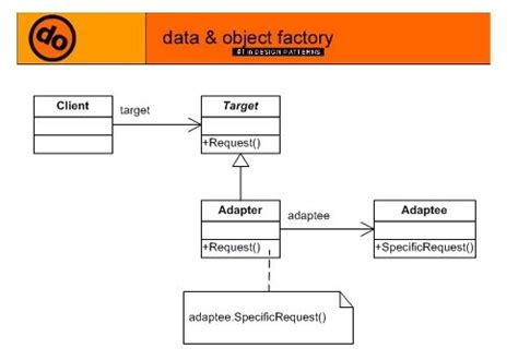 Adapter Pattern Exles C | advanced c with exles c exle for adapter design
