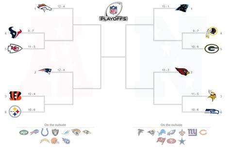 printable nfl playoff tv schedule 2015 2015 nfl schedule playoff brackets