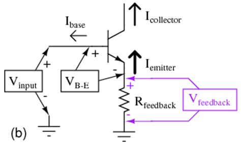 resistor across base emitter feedback bipolar junction transistors electronics textbook