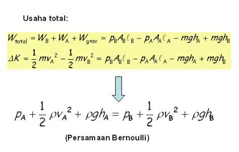 Pipa Diameter 10 Cm fisika sman 16 jakarta fluida statis