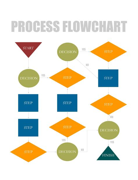 exle of flowchart diagram take your to work day