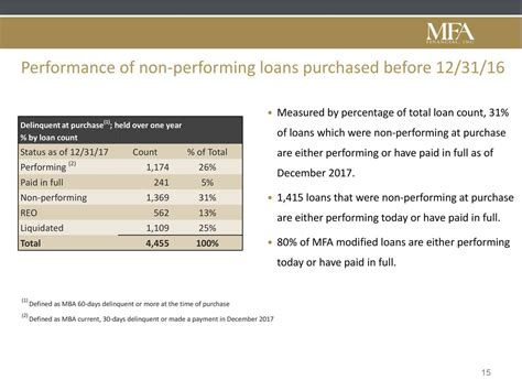 Mfa Mba Difference by Mfa Financial Inc 2017 Q4 Results Earnings Call