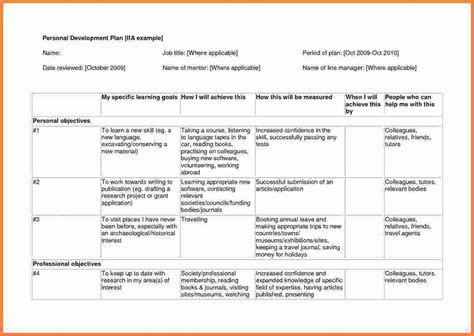 individual plan template personal individual development plan exles for it professionals
