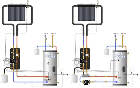 best water boiler heating systems photos electrical