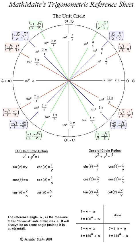 printable unit circle diagram blank unit circle jpg new calendar template site