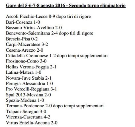 Calendario Serie A Tim Anticipi E Posticipi Serie B Calendario Anticipi E Posticipi