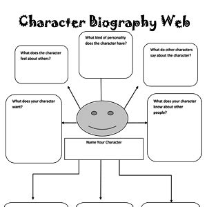 biography web graphic organizer free download and how to writing series lekha south bay
