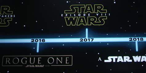 new movies releases star wars the last jedi by daisy ridley new star wars movie release dates business insider