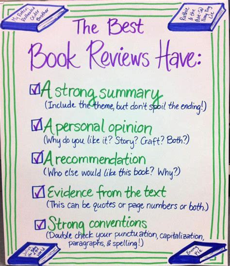picture books to teach opinion writing a literate anchor charts opinion review writing