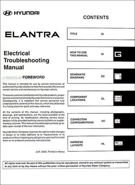 best car repair manuals 2003 hyundai elantra on board diagnostic system service manual pdf 2003 hyundai elantra electrical