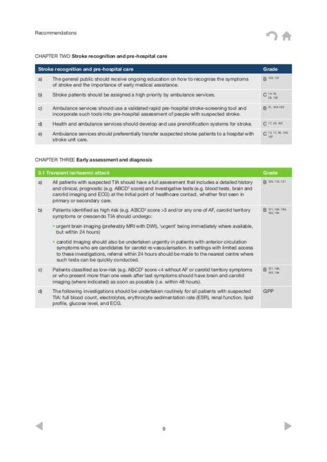 Protocol For Acute Detox by Clinical Guidelines Acute Rehab Management 2010