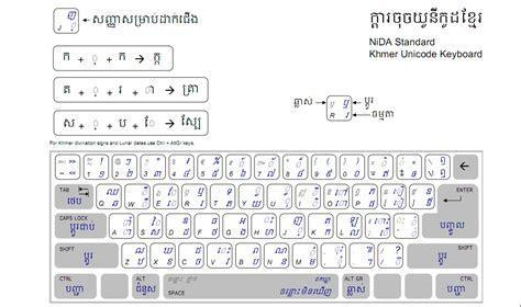 Convert Pdf To Word Khmer Unicode | online resources for learning khmer learnkhmer