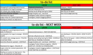 Business To Do List Template To Do List Template Pgi Blog The Future Of Business