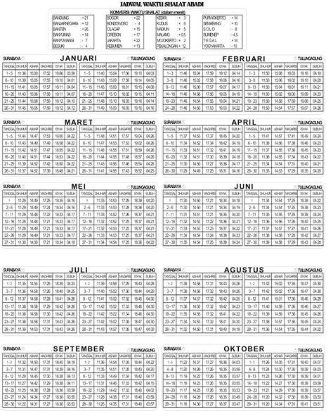 Jadwal Sholat Abadi Murah Berkualitas 145x65cm belajar ilmu gratis jadwal sholat abadi