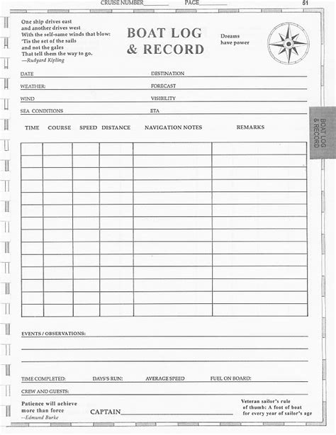 Ship Log Book Template boat log record enlarged and revised fourth edition m