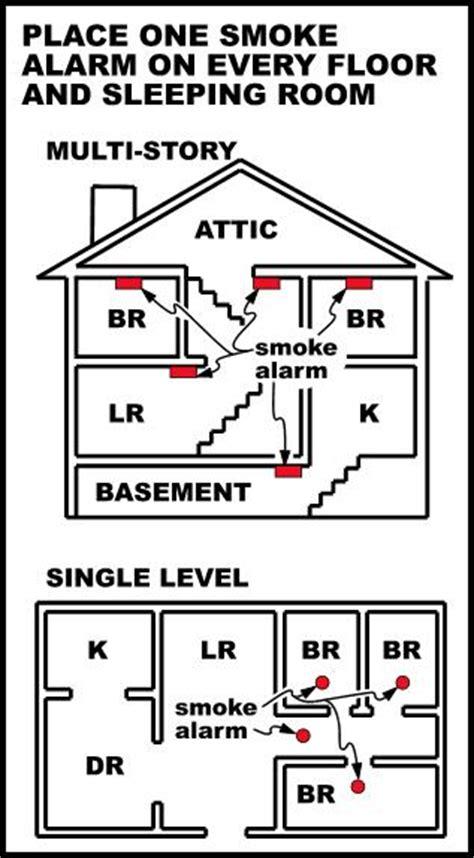 allegiant home inspections blog modx revolution