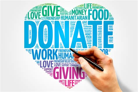 Charitable Gifts - are charitable donations family feud