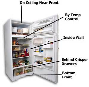 Appliance Express Appliance Express Tips Possible Model Number And Serial