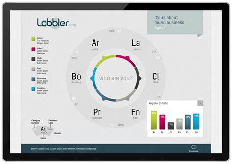 best user interfaces ui design inspiration