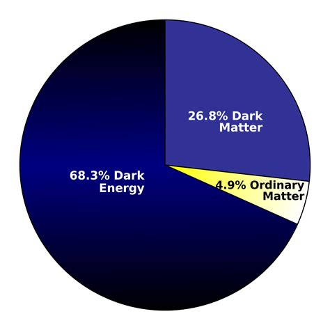 distribution of matter in the universe amazing and updated outer space facts 2 getfactsblog