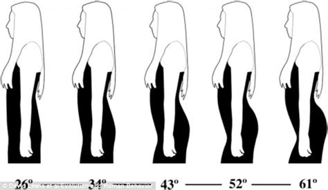 curve shape black womew men like women with curved spines as they are better at