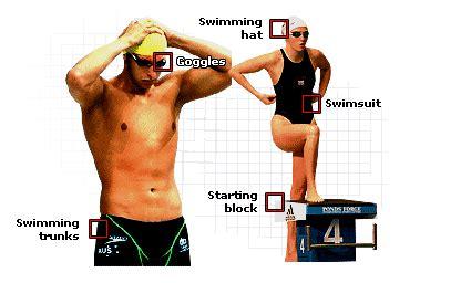 bbc sport other sport swimming swimming equipment