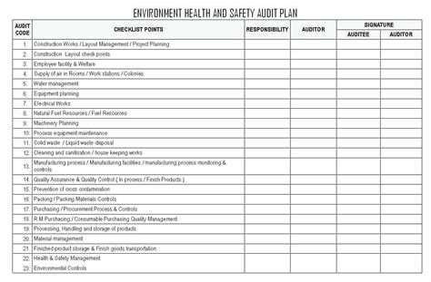 Monthly Environmental Report Template