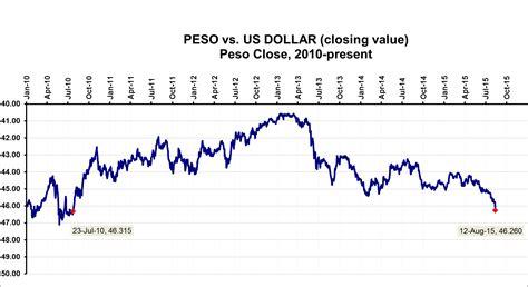 1 china dollar to us dollar dollar today news