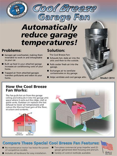 UnderAire? Crawl Space Ventilation Fans : Dryer Boosting
