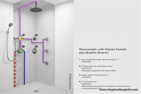 How To Do Plumbing For A Shower by Shower Plumbing Sprays Steam Generators And More