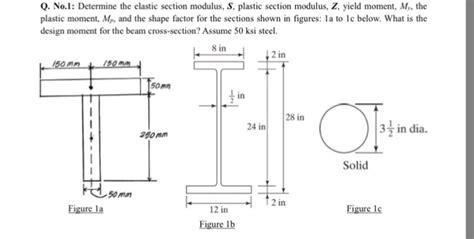plastic section modulus formula civil engineering archive march 26 2017 chegg com