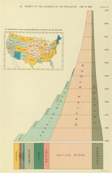united states timeline map 3 dimensional map of the united states