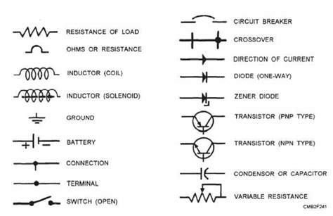 solenoid diagram symbol free wiring diagrams