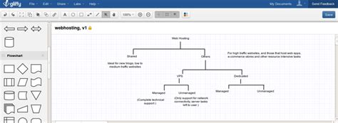 Create Flowcharts Online Using Gliffy I Have A Pc Gliffy Flowchart Templates