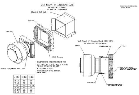 commercial wall exhaust fan exhaust fan through wall mount