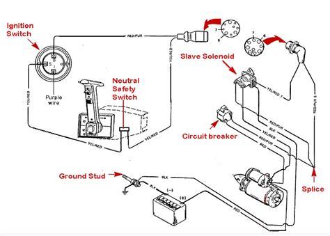 yamaha v 650 wiring diagram in addition yamaha free