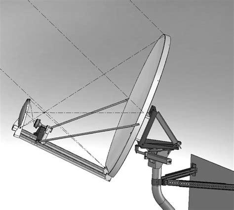 advantech wireless antennas advantechwireless