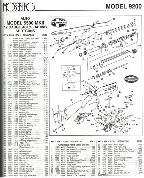 mossberg 500 parts diagram wtb wtb mossberg 9200 semi auto parts