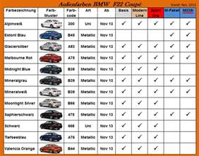 Bmw Color Codes 2016 Bmw Color Codes 2017 2018 Best Cars Reviews